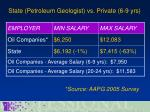 state petroleum geologist vs private 6 9 yrs