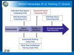 nrsa fellowships f training t grants