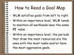 how to read a goal map