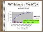 prt buckets the rtda