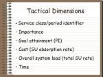 tactical dimensions
