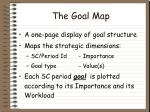 the goal map