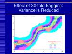 effect of 30 fold bagging variance is reduced