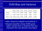 svm bias and variance