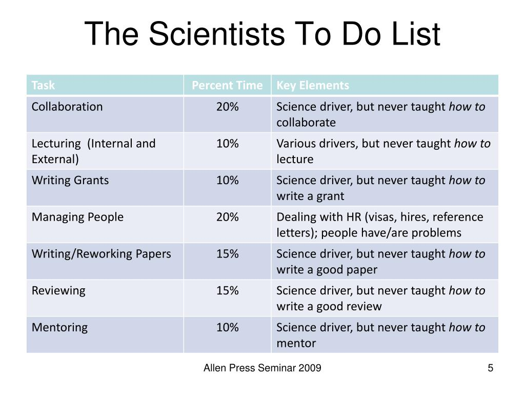The Scientists To Do List