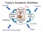 today s academic workflow
