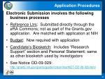 application procedures34
