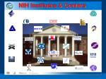 nih institutes centers