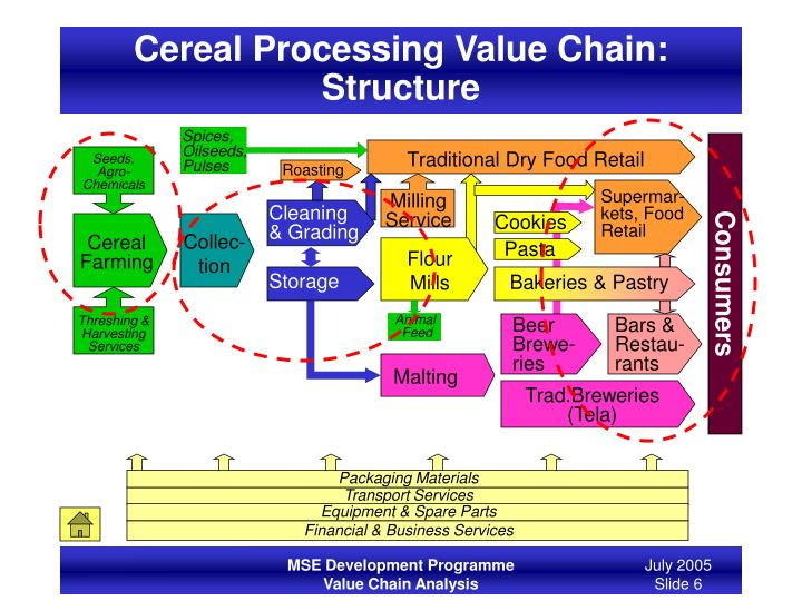 why the rank structure and chain of Chain of command - the unbroken line of authority that extends from the top of the organization to the the boundaryless organization - an organization that seeks to eliminate the chain of command, have limitless why do structures differ consider the mechanistic model and the organic model.