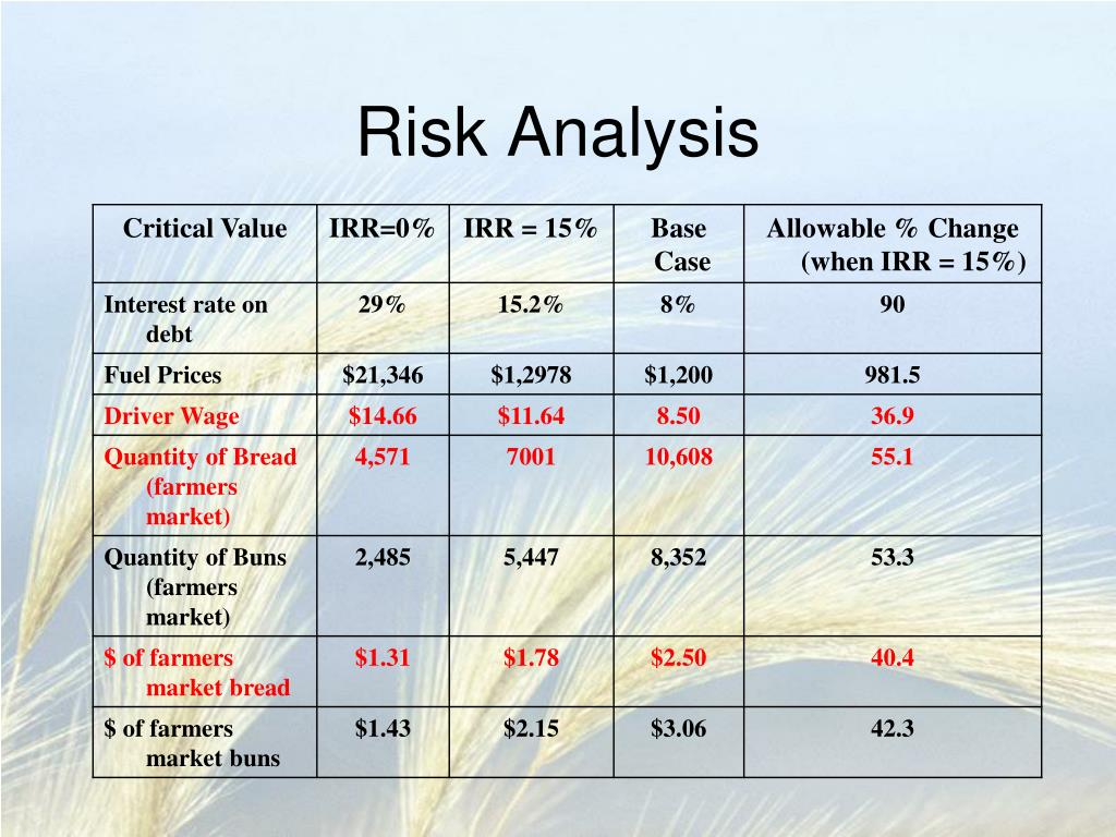 country risk analyisis The powerpoint ppt presentation: country risk analysis is the property of its rightful owner.