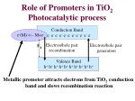 role of promoters in tio 2 photocatalytic process