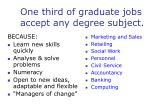 one third of graduate jobs accept any degree subject