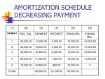 amortization schedule decreasing payment