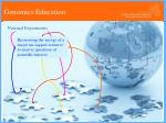 genomics education13