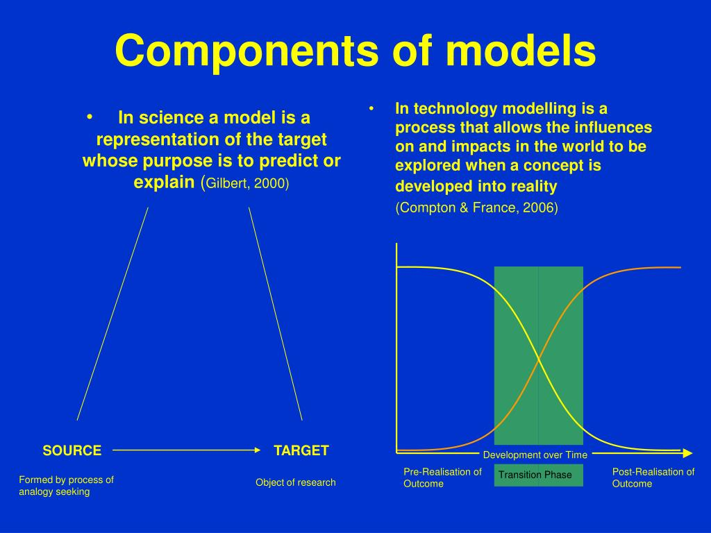 In science a model is a representation of the target whose purpose is to predict or explain