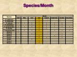 species month