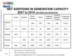 net additions in generation capacity 2007 to 2010 decided and planned