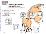 simulated energy balance 2010 extremely low inflow year 1 50 years