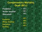 compensatory mortality quail 80