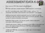 assessment data k 5