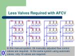 less valves required with afcv