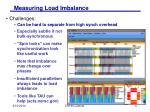 measuring load imbalance