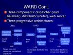 ward cont