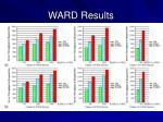ward results