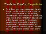 the globe theatre the galleries