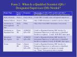 form 2 when is a qualified scientist qs designated supervisor ds needed