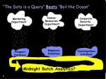 the data is a query beats boil the ocean