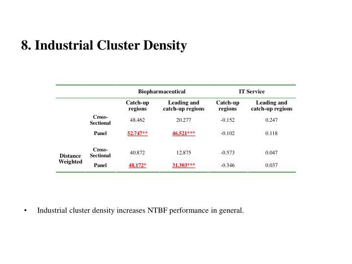 8. Industrial Cluster Density