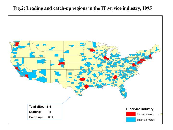 Fig.2: Leading and catch-up regions in the IT service industry, 1995