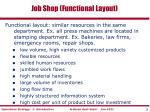 job shop functional layout