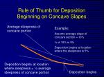 rule of thumb for deposition beginning on concave slopes