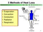 5 methods of heat loss