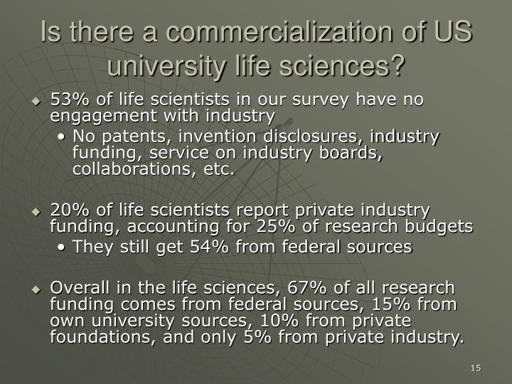 Is there a commercialization of US university life sciences?