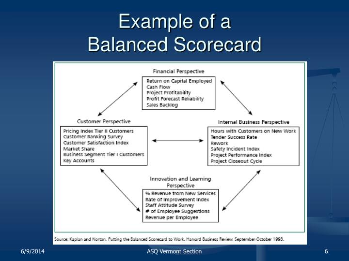 starbucks balanced scorecard 2014