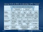 using vca bsc to develop qfd hows