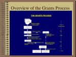 overview of the grants process18