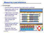 measuring load imbalance