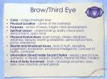 brow third eye