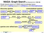 naga graph search g kasneci et al icde 08