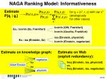 naga ranking model informativeness