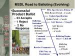msdl road to balloting evolving