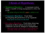 3 kinds of hypotheses