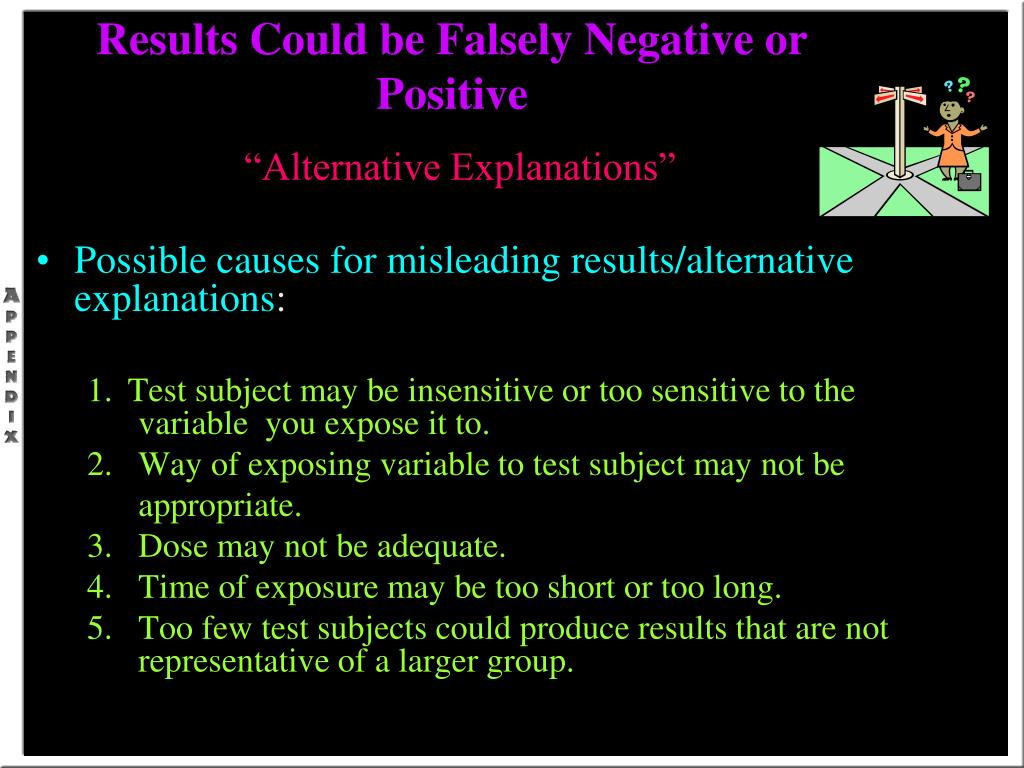 Results Could be Falsely Negative or Positive
