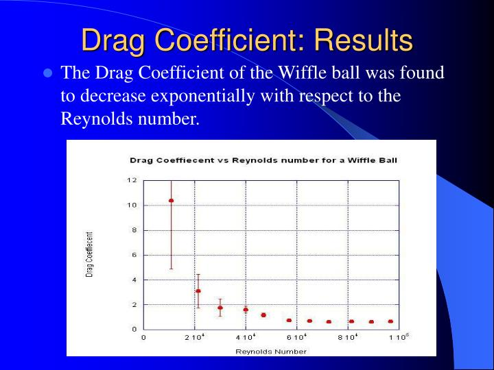 drag force measurement Fluid flow past an immersed solid results in a drag force due to the air resistance, water resistance, etc this drag force can be calculated using values for the drag coefficient, the fluid density, the approach velocity, and the representative area (usually the frontal area) of the solid.