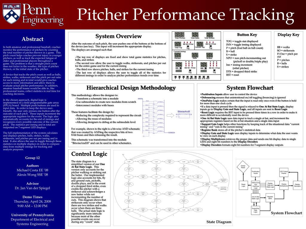pitcher performance tracking l.
