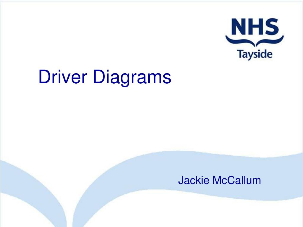 Driver Diagrams